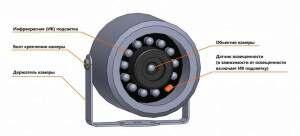 Фото и видеокамера - Периферийные устройства